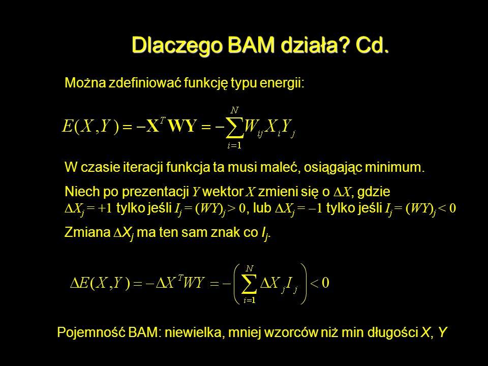 Dlaczego BAM działa? Cd. Można zdefiniować funkcję typu energii: W czasie iteracji funkcja ta musi maleć, osiągając minimum. Niech po prezentacji Y we
