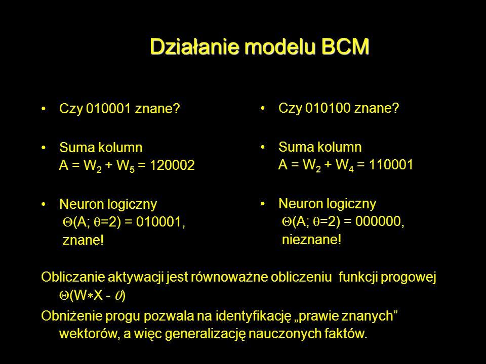 Działanie modelu BCM Czy 010001 znane? Suma kolumn A = W 2 + W 5 = 120002 Neuron logiczny (A; =2) = 010001, znane! Czy 010100 znane? Suma kolumn A = W