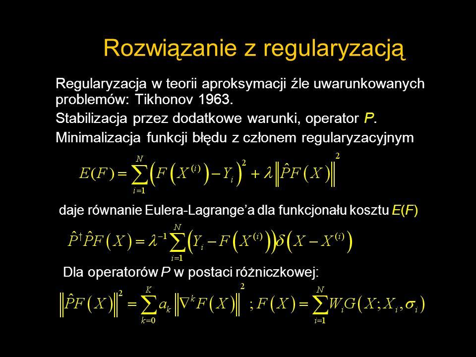 Rozwiązanie z regularyzacją Regularyzacja w teorii aproksymacji źle uwarunkowanych problemów: Tikhonov 1963. Stabilizacja przez dodatkowe warunki, ope