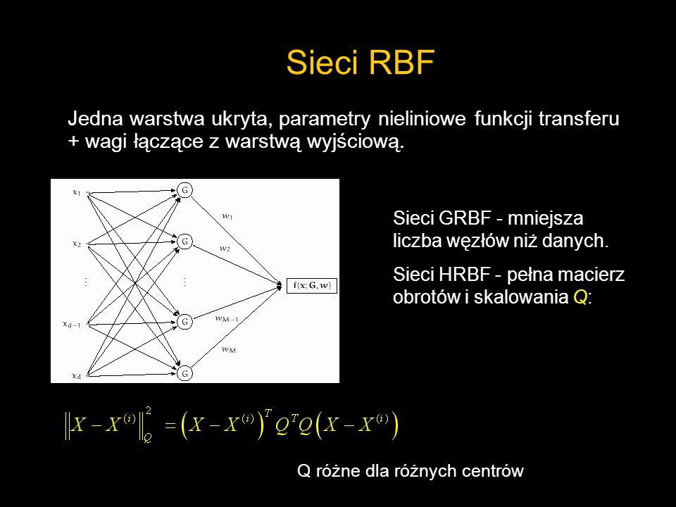 Sieci RBF Jedna warstwa ukryta, parametry nieliniowe funkcji transferu + wagi łączące z warstwą wyjściową. Sieci GRBF - mniejsza liczba węzłów niż dan