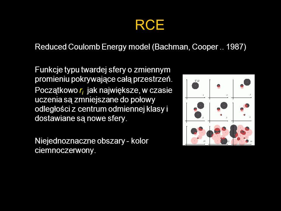 RCE Funkcje typu twardej sfery o zmiennym promieniu pokrywające całą przestrzeń. Początkowo r i jak największe, w czasie uczenia są zmniejszane do poł