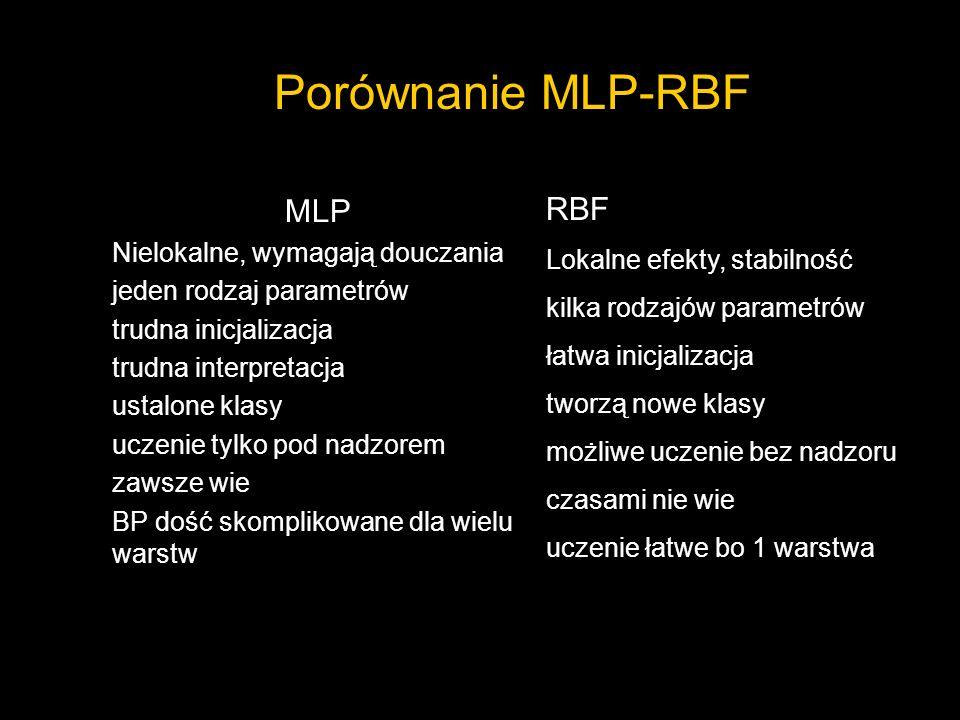 Porównanie MLP-RBF MLP Nielokalne, wymagają douczania jeden rodzaj parametrów trudna inicjalizacja trudna interpretacja ustalone klasy uczenie tylko p