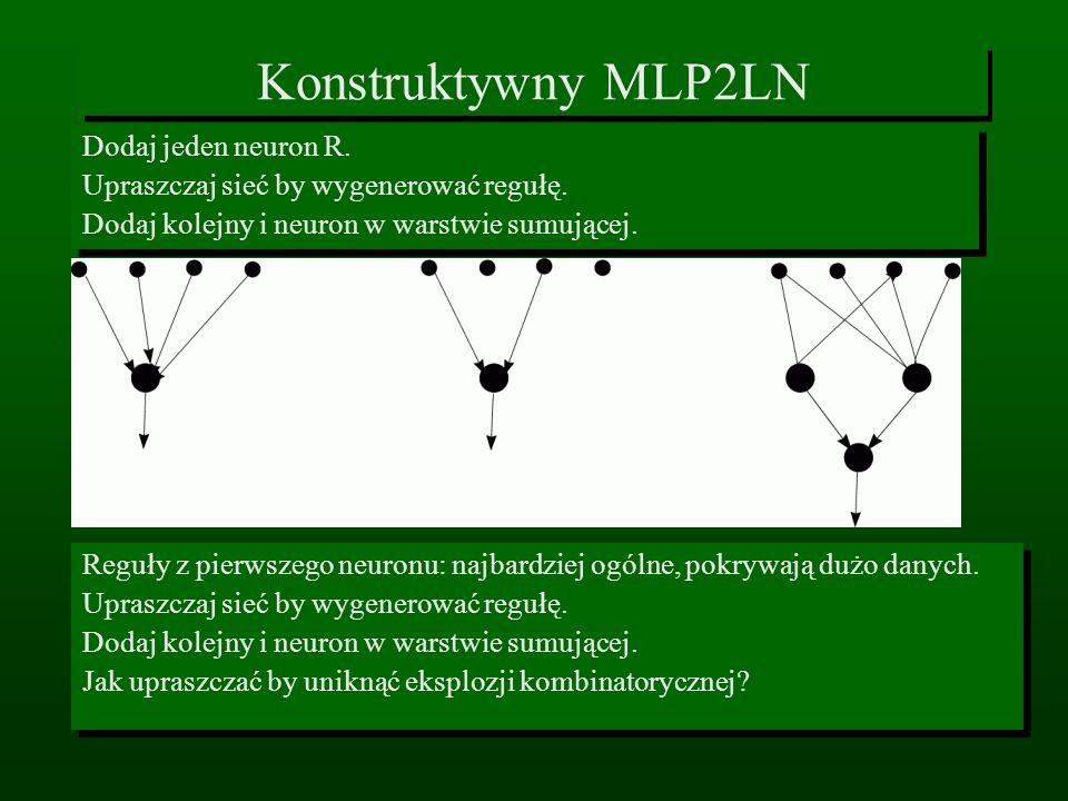 Konstruktywny MLP2LN Dodaj jeden neuron R. Upraszczaj sieć by wygenerować regułę. Dodaj kolejny i neuron w warstwie sumującej. Dodaj jeden neuron R. U