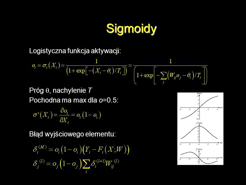 Sigmoidy Logistyczna funkcja aktywacji: Próg, nachylenie T Pochodna ma max dla o=0.5: Błąd wyjściowego elementu: