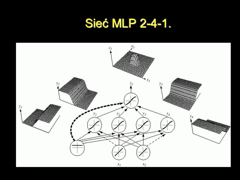 Własności MLP MLP jest uniwersalnym aproksymatorem: 1 warstwa – f.