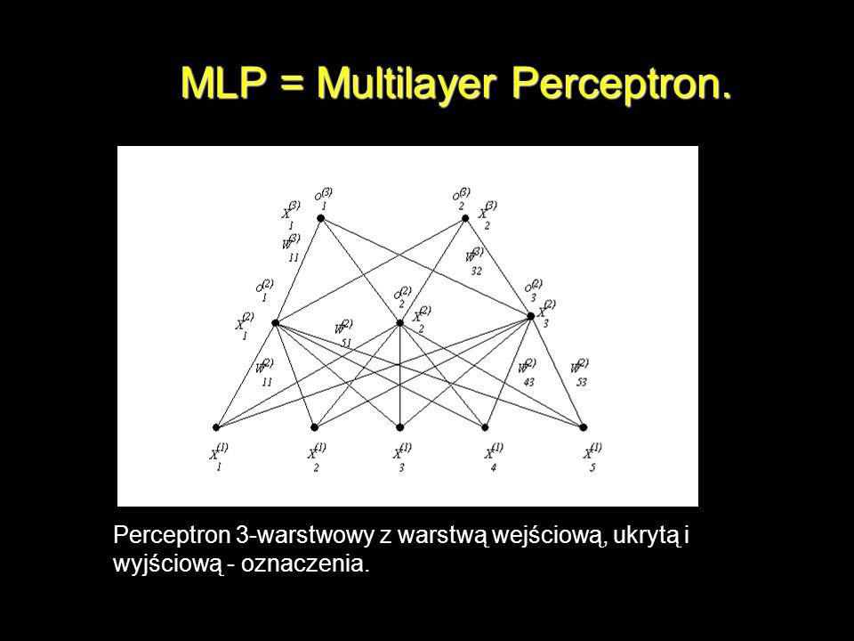 MLP - oznaczenia Liczba warstw M=3 X i (l) - całkowity sygnał dochodzący do elementu i należącego do warstwy l o i (l) - sygnał wychodzący z elementu i należącego do warstwy l W ij (l) - wagi łączące element i należący do warstwy l-1 oraz element j z warstwy l X j (l) = i W ij (l) o i (l-1) aktywacja neuronu j w warstwie l.