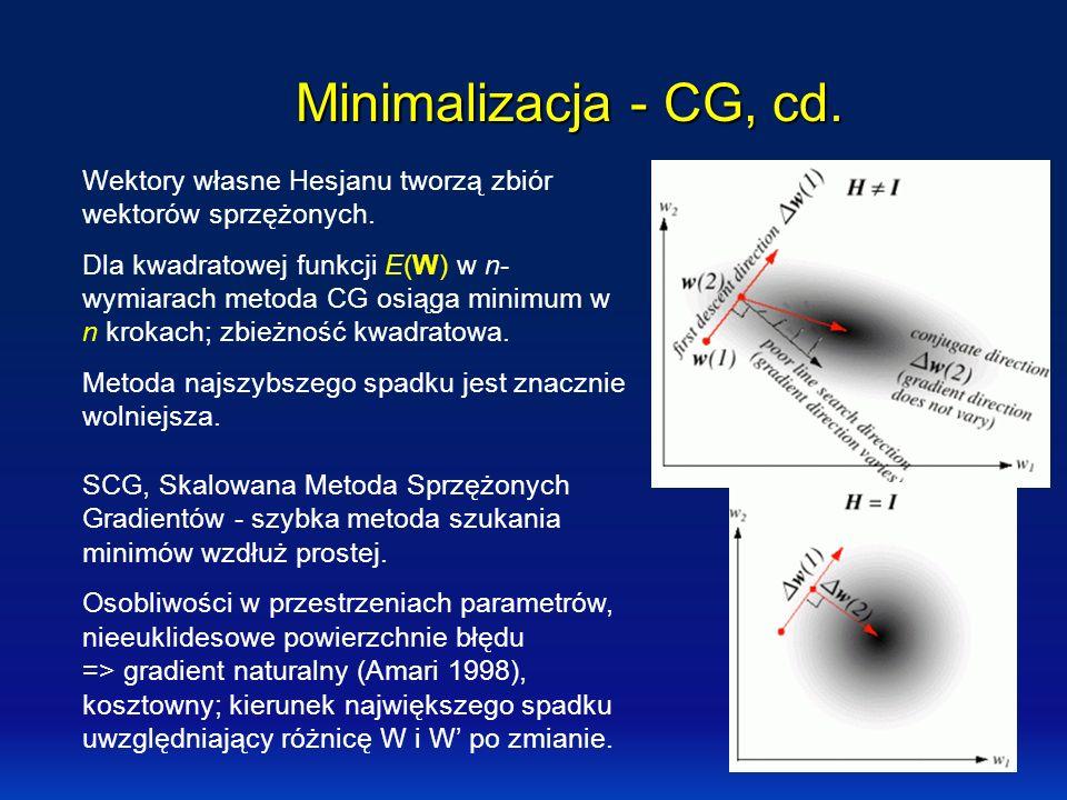 Minimalizacja - CG, cd. Wektory własne Hesjanu tworzą zbiór wektorów sprzężonych. Dla kwadratowej funkcji E(W) w n- wymiarach metoda CG osiąga minimum