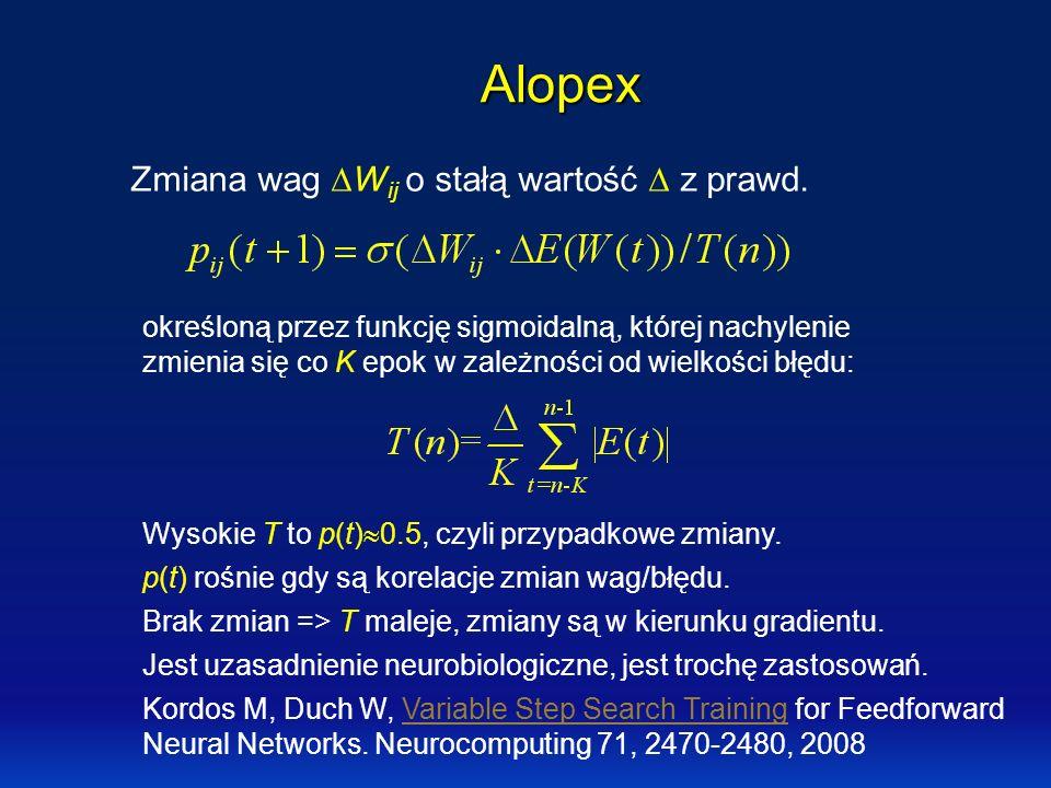 Alopex Zmiana wag W ij o stałą wartość z prawd. określoną przez funkcję sigmoidalną, której nachylenie zmienia się co K epok w zależności od wielkości