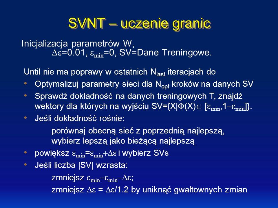 SVNT – uczenie granic Inicjalizacja parametrów W, =0.01, min =0, SV=Dane Treningowe. Until nie ma poprawy w ostatnich N last iteracjach do Optymalizuj