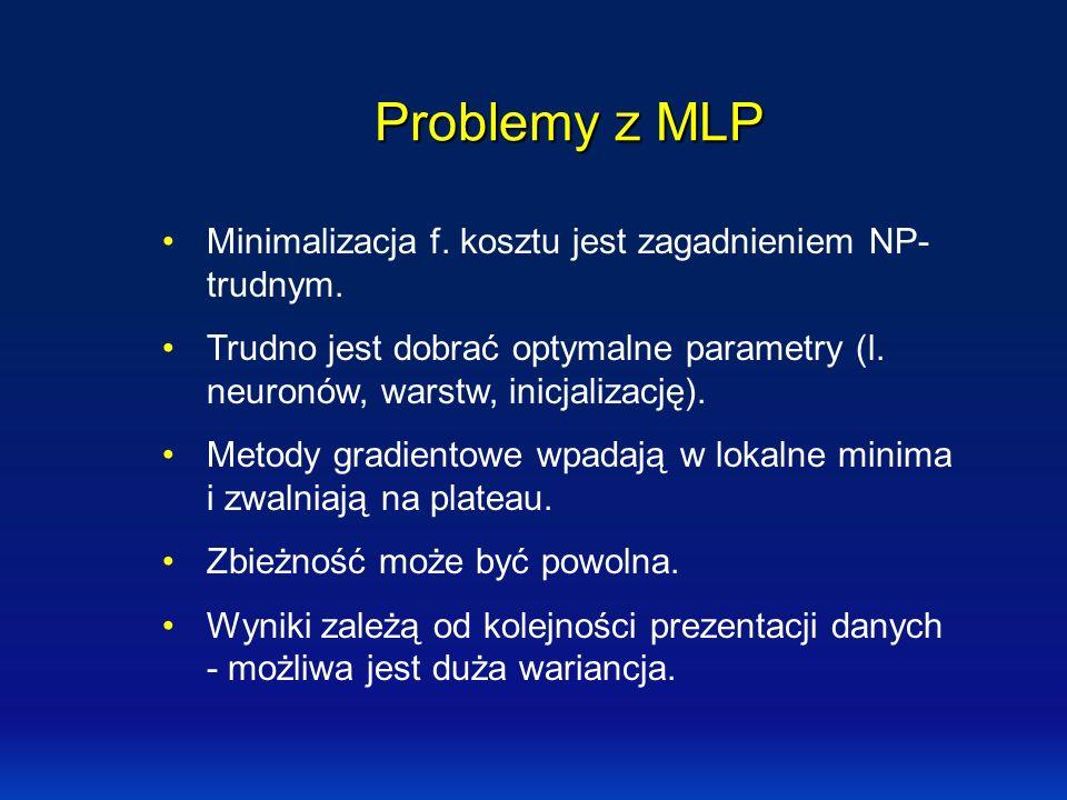 Problemy z MLP Minimalizacja f. kosztu jest zagadnieniem NP- trudnym. Trudno jest dobrać optymalne parametry (l. neuronów, warstw, inicjalizację). Met