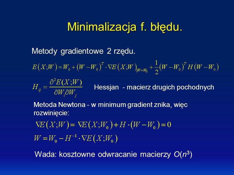 Minimalizacja f. błędu. Metody gradientowe 2 rzędu. Hessjan - macierz drugich pochodnych Metoda Newtona - w minimum gradient znika, więc rozwinięcie: