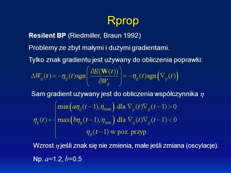 Rprop Resilent BP (Riedmiller, Braun 1992) Problemy ze zbyt małymi i dużymi gradientami. Tylko znak gradientu jest używany do obliczenia poprawki: Sam