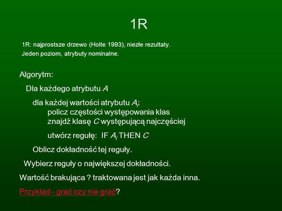 1R 1R: najprostsze drzewo (Holte 1993), niezłe rezultaty. Jeden poziom, atrybuty nominalne. Algorytm: Dla każdego atrybutu A dla każdej wartości atryb