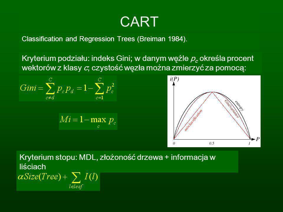 CART Classification and Regression Trees (Breiman 1984). Kryterium podziału: indeks Gini; w danym węźle p c określa procent wektorów z klasy c; czysto