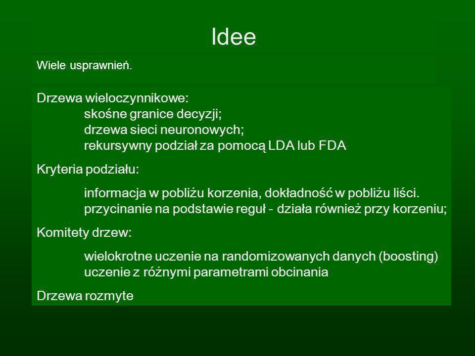 Idee Wiele usprawnień. Drzewa wieloczynnikowe: skośne granice decyzji; drzewa sieci neuronowych; rekursywny podział za pomocą LDA lub FDA Kryteria pod