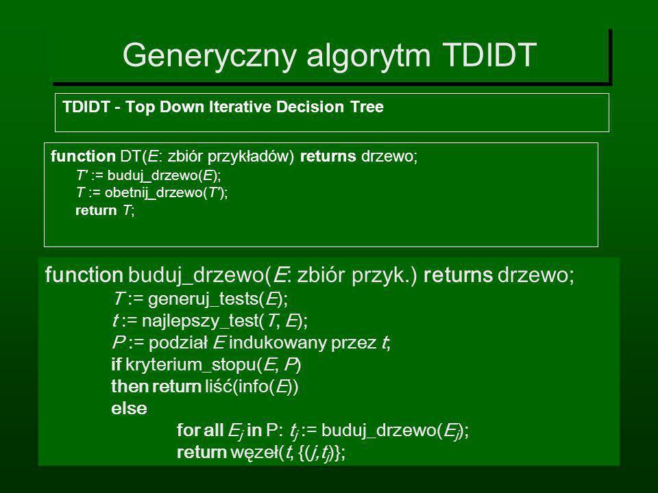 Generyczny algorytm TDIDT TDIDT - Top Down Iterative Decision Tree function buduj_drzewo(E: zbiór przyk.) returns drzewo; T := generuj_tests(E); t :=
