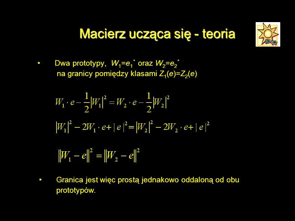 Macierz ucząca się - teoria Dwa prototypy, W 1 =e 1 * oraz W 2 =e 2 * na granicy pomiędzy klasami Z 1 (e)=Z 2 (e) Granica jest więc prostą jednakowo o