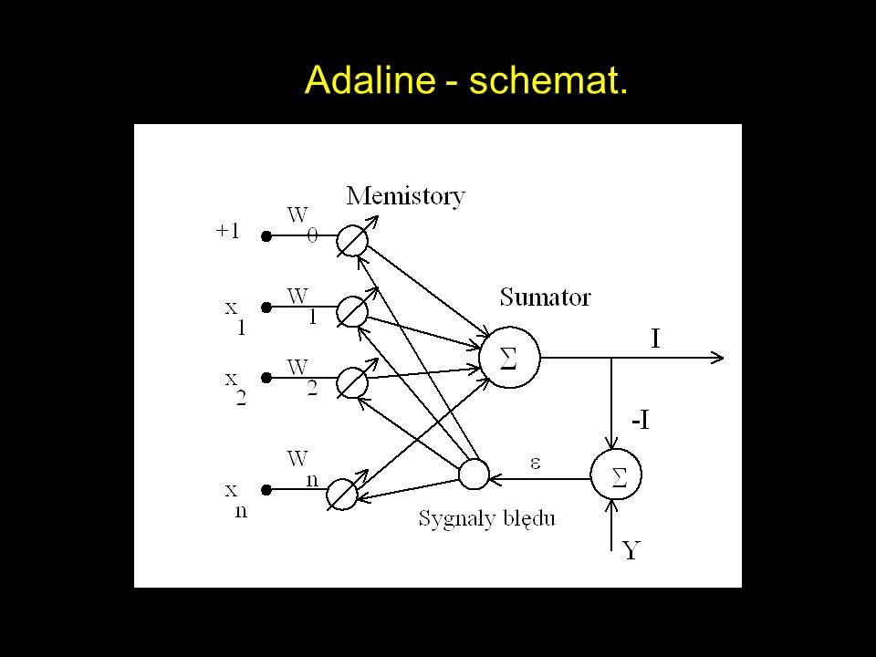 Adaline - schemat.