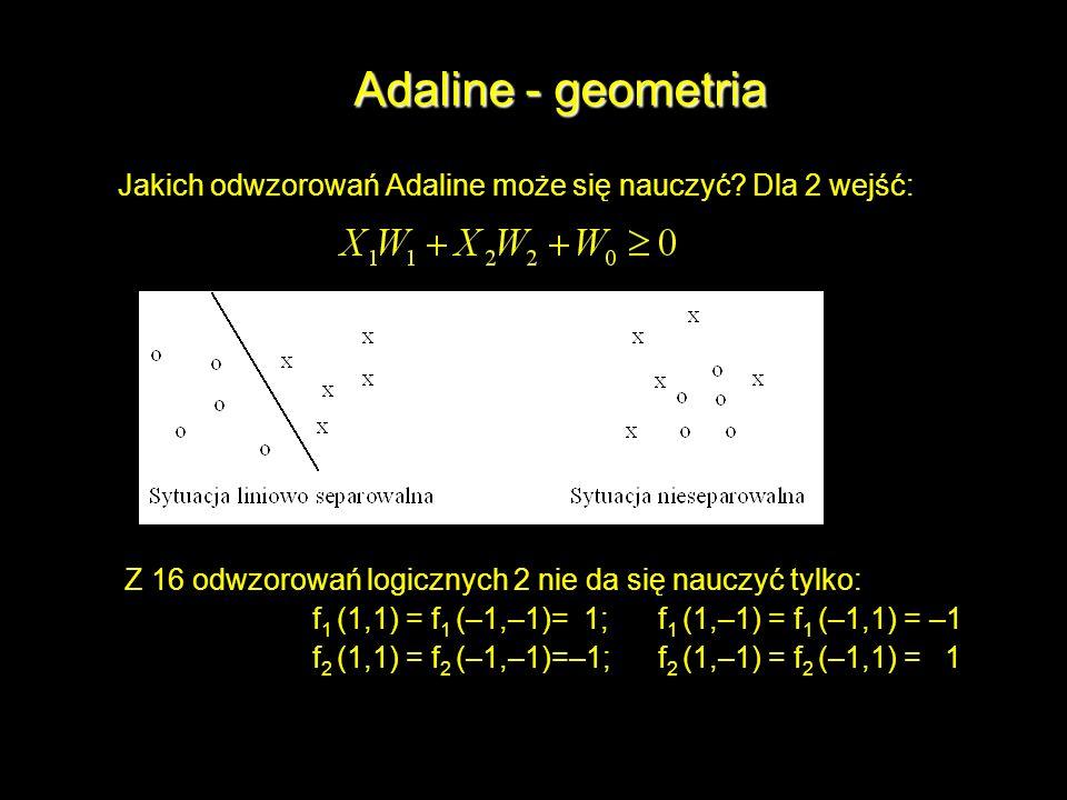 Adaline - geometria Jakich odwzorowań Adaline może się nauczyć? Dla 2 wejść: Z 16 odwzorowań logicznych 2 nie da się nauczyć tylko: f 1 (1,1) = f 1 (–
