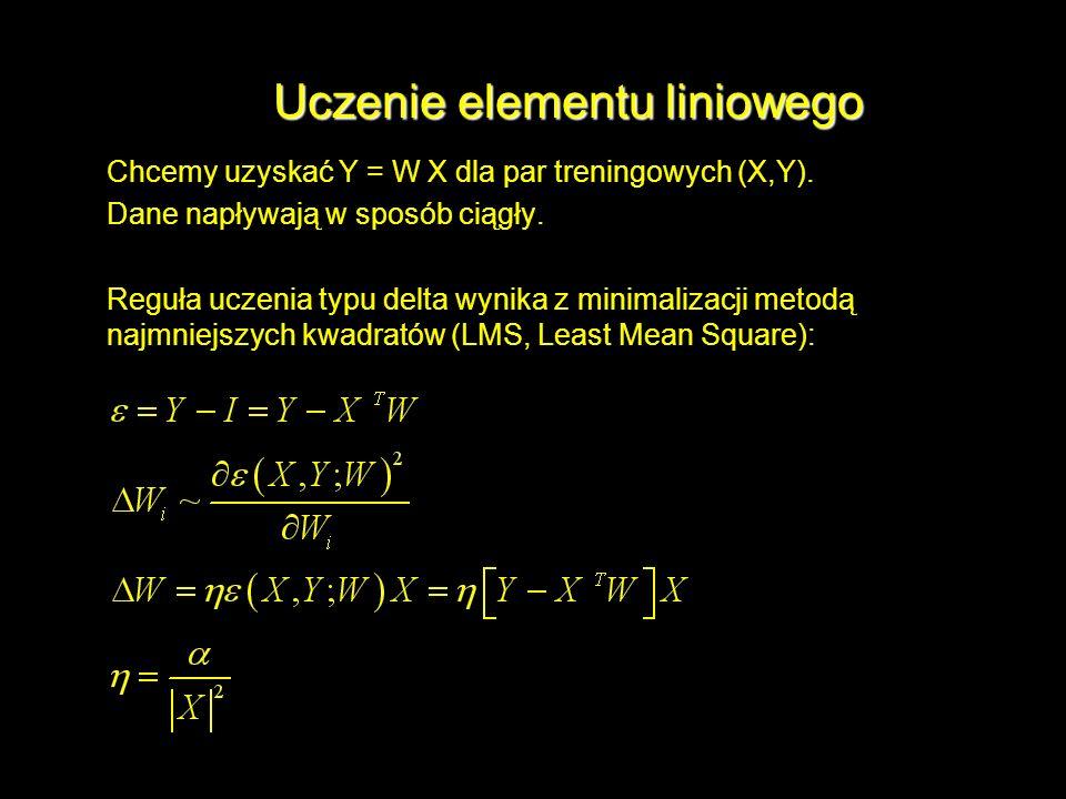 Uczenie elementu liniowego Chcemy uzyskać Y = W X dla par treningowych (X,Y). Dane napływają w sposób ciągły. Reguła uczenia typu delta wynika z minim