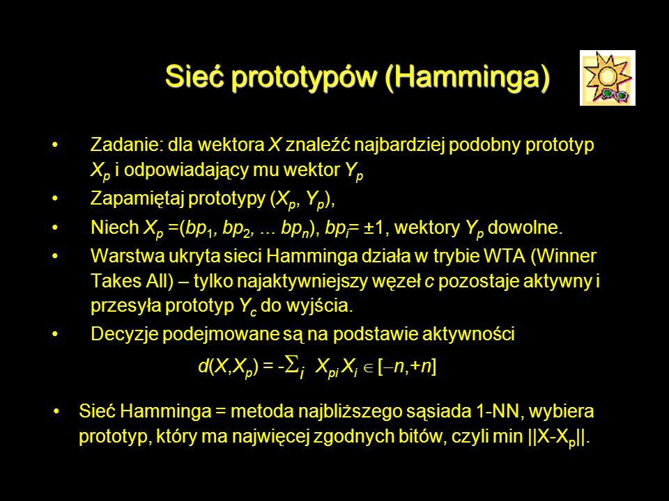 Sieć prototypów (Hamminga) Zadanie: dla wektora X znaleźć najbardziej podobny prototyp X p i odpowiadający mu wektor Y p Zapamiętaj prototypy (X p, Y
