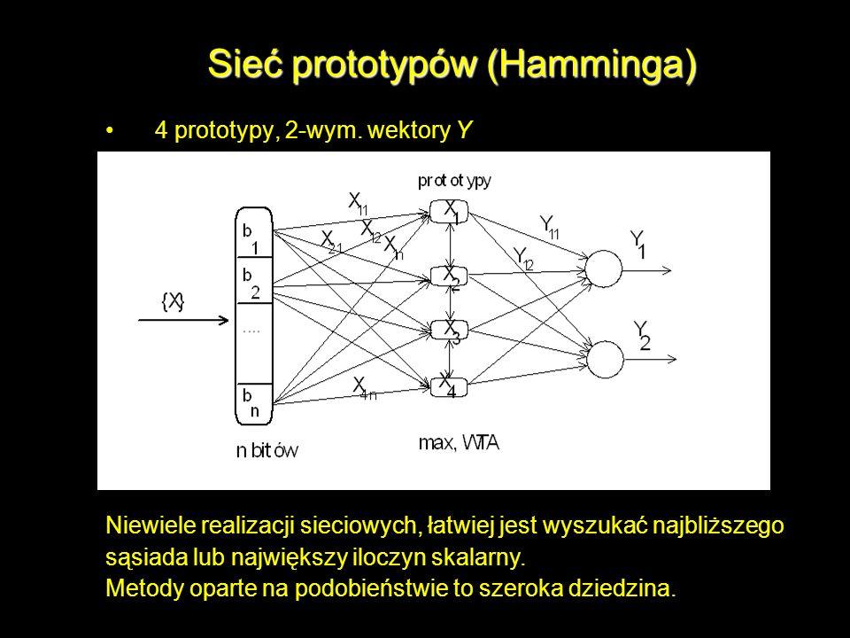 Sieć prototypów (Hamminga) 4 prototypy, 2-wym. wektory Y Niewiele realizacji sieciowych, łatwiej jest wyszukać najbliższego sąsiada lub największy ilo