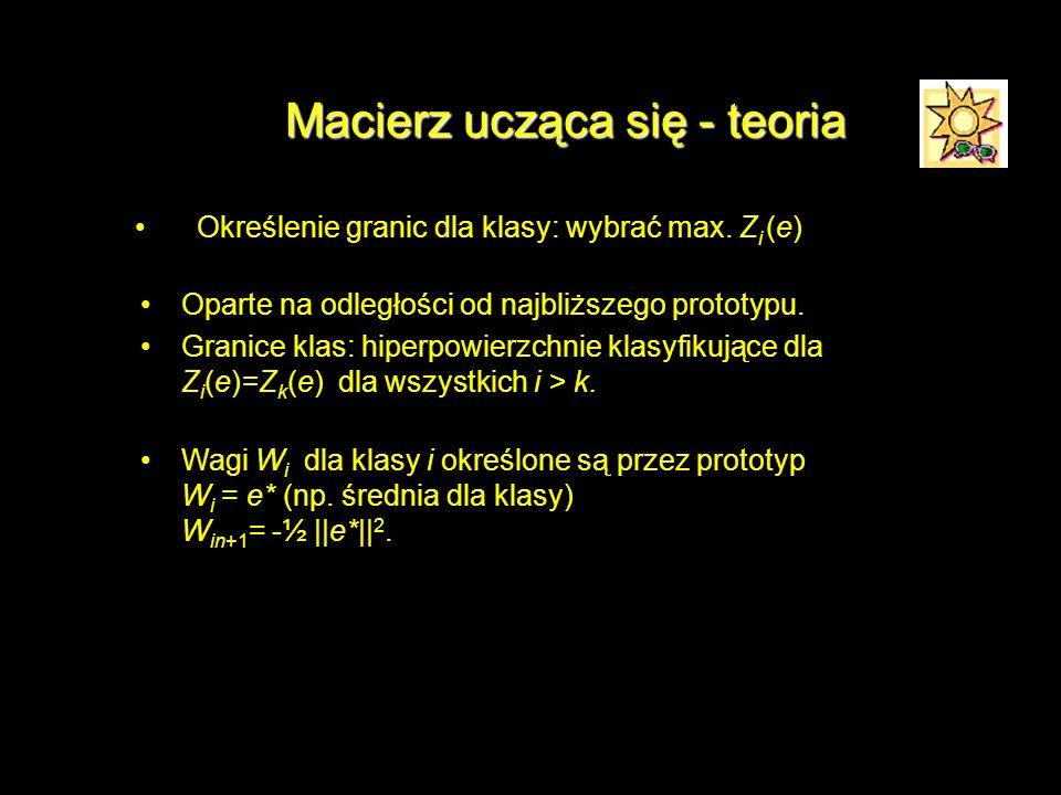Macierz ucząca się - teoria Określenie granic dla klasy: wybrać max. Z i (e) Oparte na odległości od najbliższego prototypu. Granice klas: hiperpowier