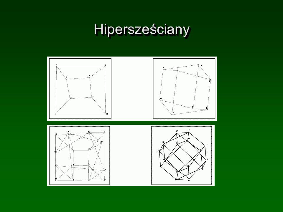 HipersześcianyHipersześciany