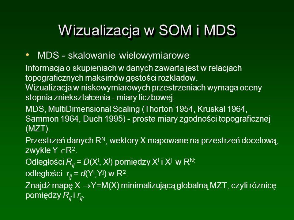 Wizualizacja w SOM i MDS MDS - skalowanie wielowymiarowe Informacja o skupieniach w danych zawarta jest w relacjach topograficznych maksimów gęstości