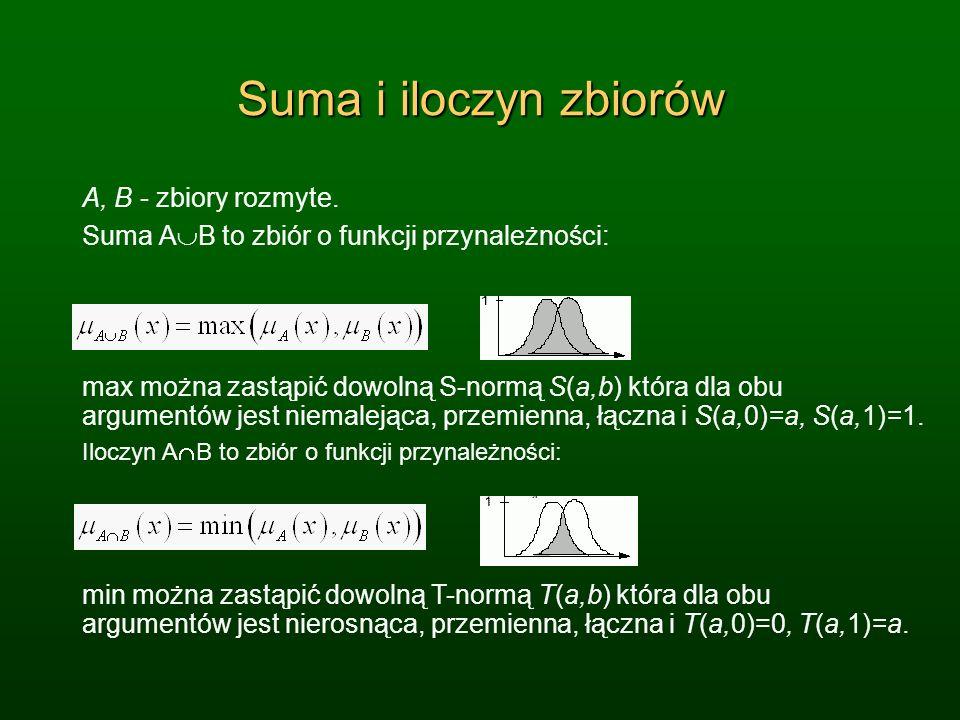 Suma i iloczyn zbiorów A, B - zbiory rozmyte. Suma A B to zbiór o funkcji przynależności: max można zastąpić dowolną S-normą S(a,b) która dla obu argu