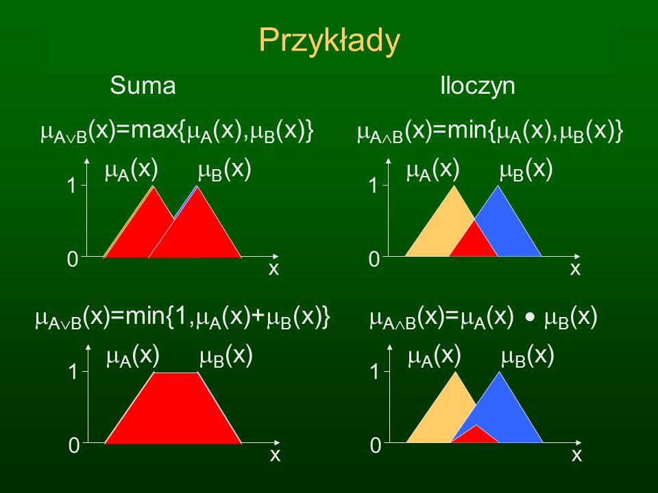 Przykłady Suma x 1 0 A B (x)=min{ A (x), B (x)} A (x) B (x) x 1 0 A B (x)=max{ A (x), B (x)} A (x) B (x) Iloczyn x 1 0 A B (x)= A (x) B (x) A (x) B (x