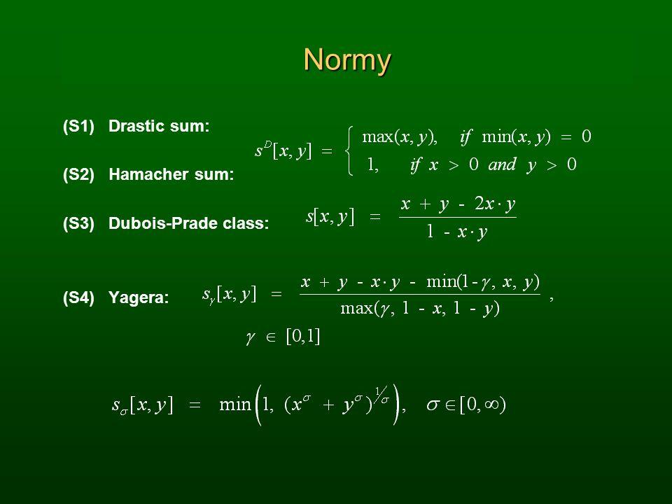 (S1) Drastic sum: (S2) Hamacher sum: (S3) Dubois-Prade class: (S4) Yagera: Normy