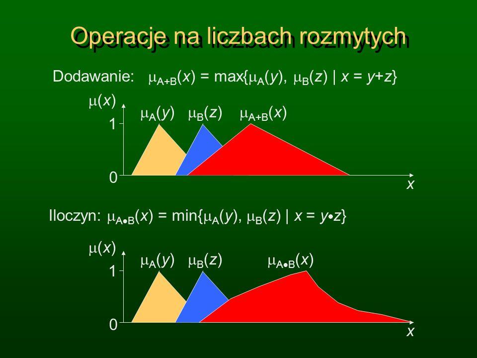 Operacje na liczbach rozmytych Dodawanie: A+B (x) = max{ A (y), B (z) | x = y+z} x (x) 1 0 A (y) B (z) A+B (x) Iloczyn: A B (x) = min{ A (y), B (z) |