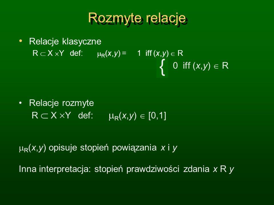 { Relacje klasyczne R X Y def: R (x,y) = 1 iff (x,y) R 0 iff (x,y) R Rozmyte relacje Relacje rozmyte R X Y def: R (x,y) [0,1] R (x,y) opisuje stopień