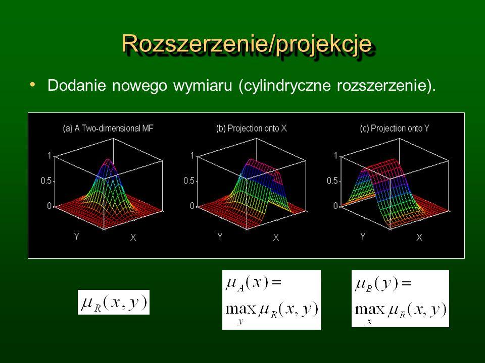 Dodanie nowego wymiaru (cylindryczne rozszerzenie). Rozszerzenie/projekcjeRozszerzenie/projekcje