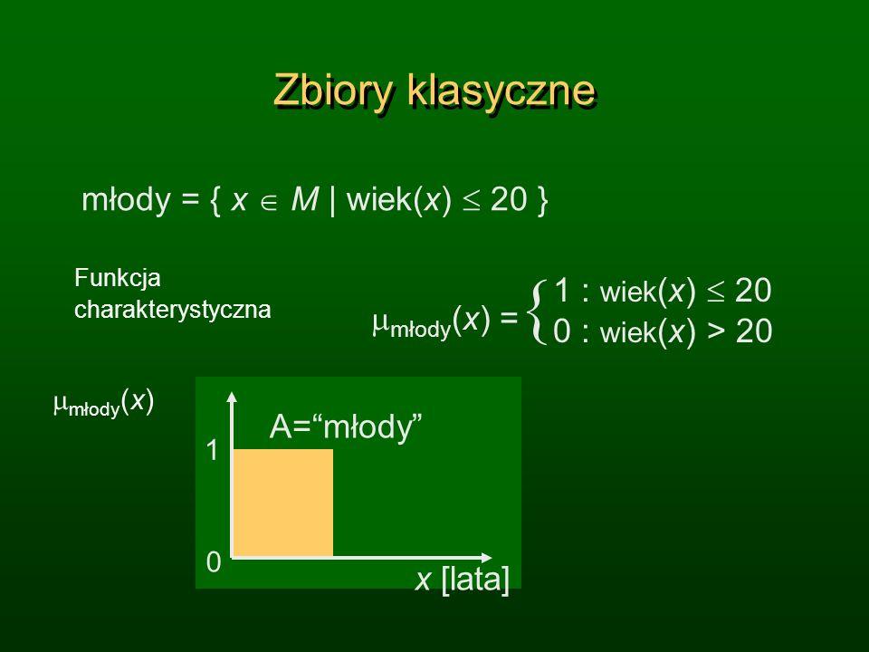 Zbiory klasyczne młody (x) Funkcja charakterystyczna młody = { x M | wiek(x) 20 } młody (x) = 1 : wiek (x) 20 0 : wiek (x) > 20 A=młody x [lata] 1 0