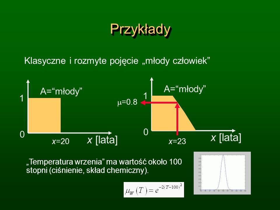 PrzykładyPrzykłady Klasyczne i rozmyte pojęcie młody człowiek Temperatura wrzenia ma wartość około 100 stopni (ciśnienie, skład chemiczny). A=młody x