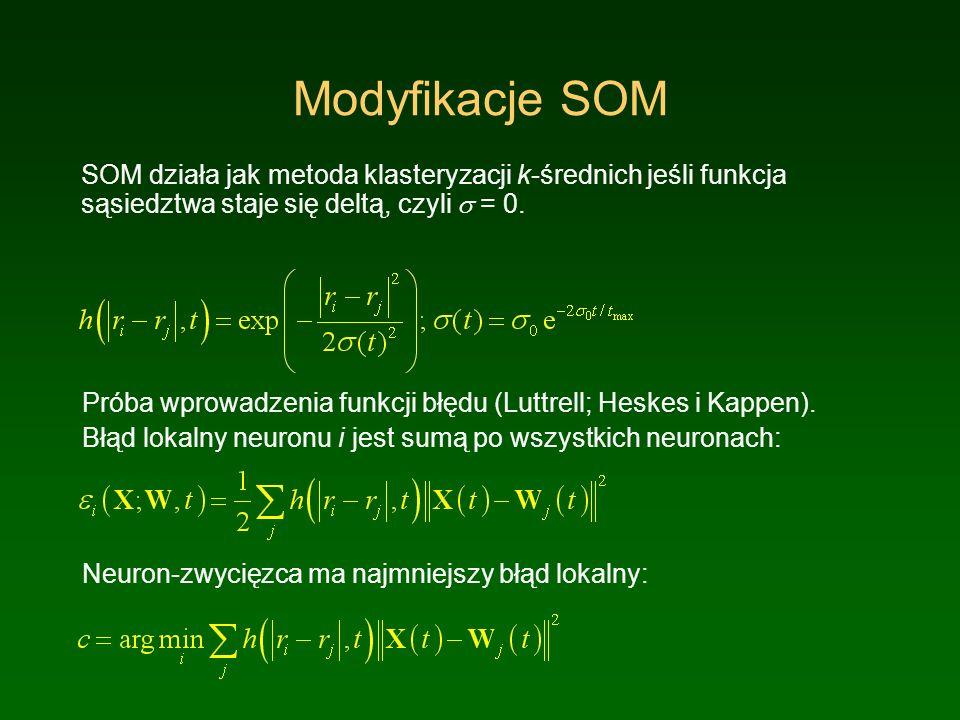 Modyfikacje SOM SOM działa jak metoda klasteryzacji k-średnich jeśli funkcja sąsiedztwa staje się deltą, czyli = 0. Neuron-zwycięzca ma najmniejszy bł