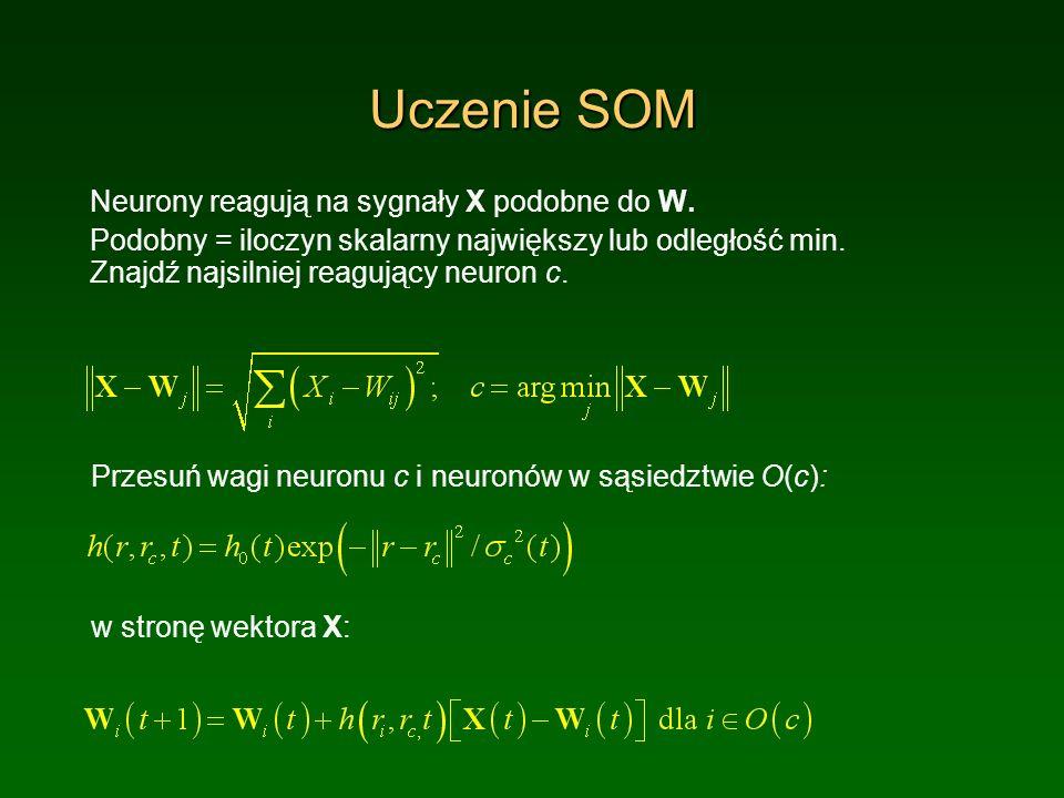 Uczenie SOM Neurony reagują na sygnały X podobne do W. Podobny = iloczyn skalarny największy lub odległość min. Znajdź najsilniej reagujący neuron c.