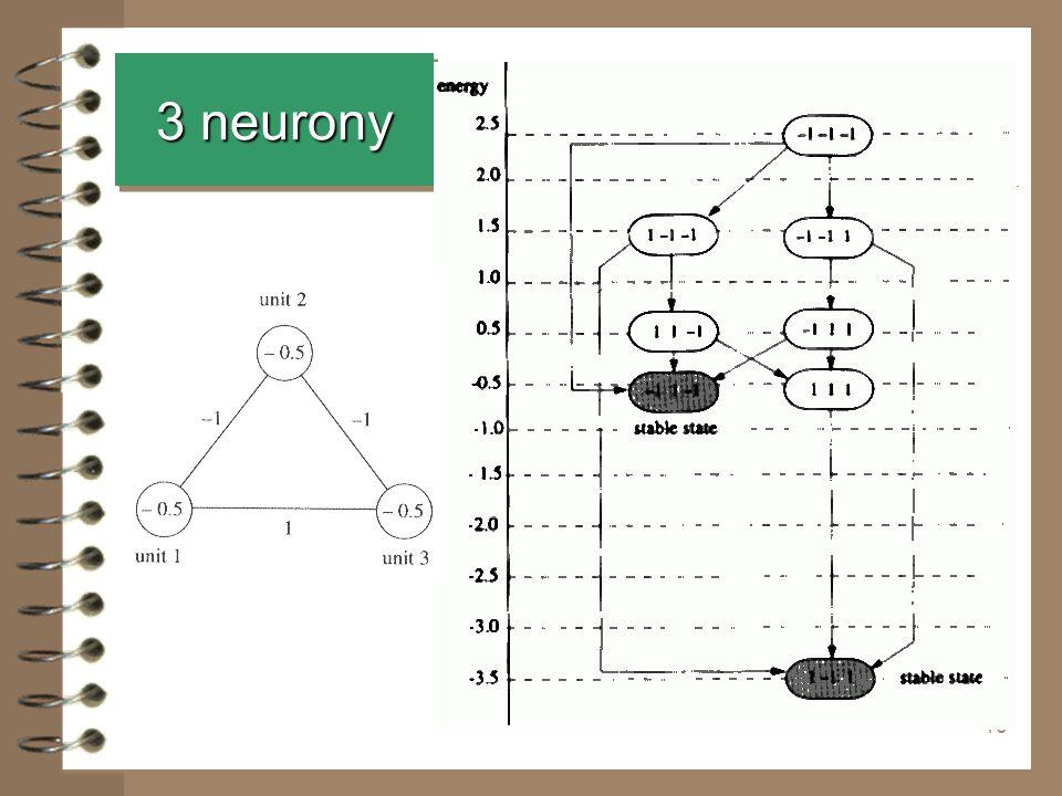 10 3 neurony