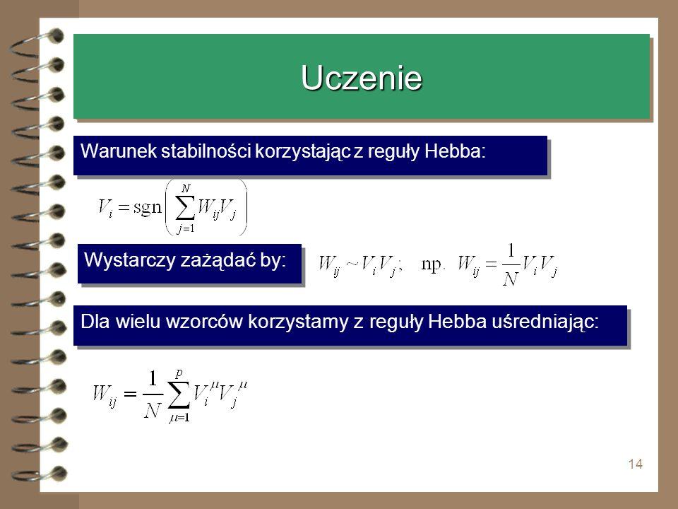 14 UczenieUczenie Warunek stabilności korzystając z reguły Hebba: Wystarczy zażądać by: Dla wielu wzorców korzystamy z reguły Hebba uśredniając:
