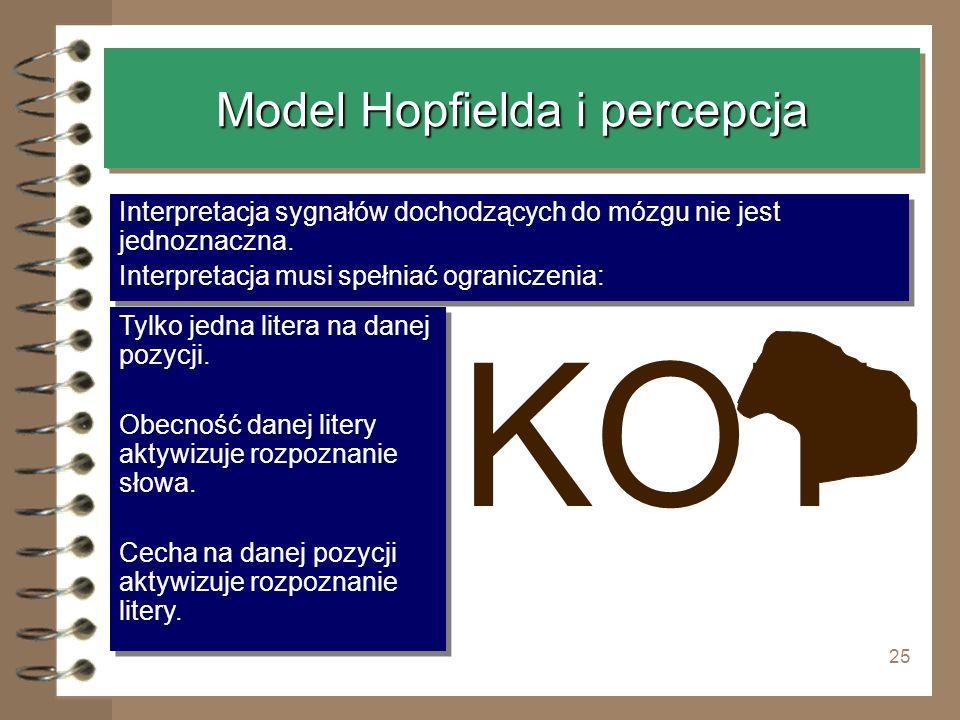 25 Model Hopfielda i percepcja Interpretacja sygnałów dochodzących do mózgu nie jest jednoznaczna. Interpretacja musi spełniać ograniczenia: Interpret