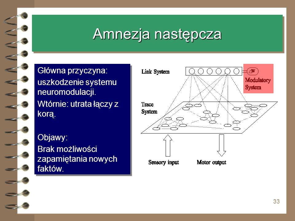 33 Amnezja następcza Główna przyczyna: uszkodzenie systemu neuromodulacji. Wtórnie: utrata łączy z korą. Objawy: Brak możliwości zapamiętania nowych f