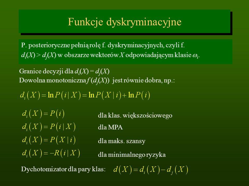 Funkcje dyskryminacyjne P. posterioryczne pełnią rolę f. dyskryminacyjnych, czyli f. d i (X) > d j (X) w obszarze wektorów X odpowiadającym klasie i.