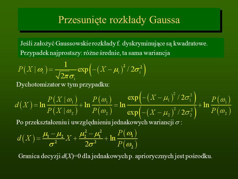 Przesunięte rozkłady Gaussa Jeśli założyć Gaussowskie rozkłady f. dyskryminujące są kwadratowe. Przypadek najprostszy: różne średnie, ta sama wariancj