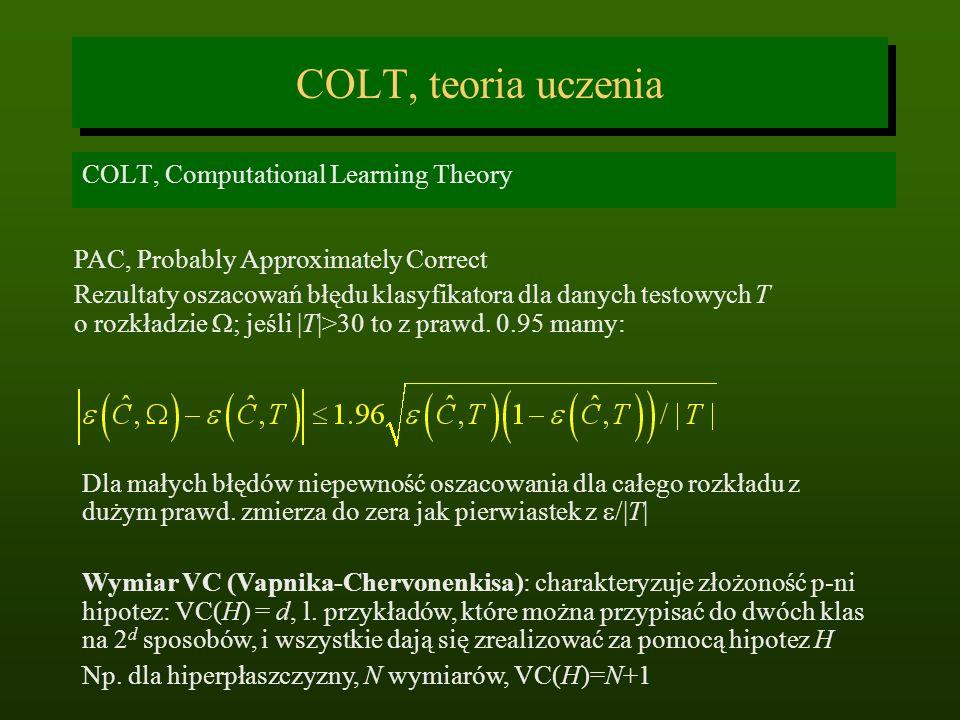 COLT, teoria uczenia COLT, Computational Learning Theory PAC, Probably Approximately Correct Rezultaty oszacowań błędu klasyfikatora dla danych testow