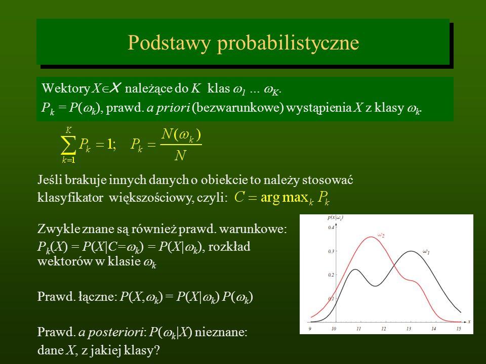 Podstawy probabilistyczne Wektory X X należące do K klas 1... K. P k = P( k ), prawd. a priori (bezwarunkowe) wystąpienia X z klasy k. Jeśli brakuje i