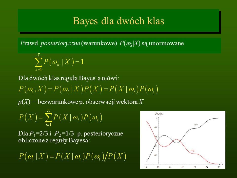 Bayes dla dwóch klas Prawd. posterioryczne (warunkowe) P( k |X) są unormowane. Dla dwóch klas reguła Bayesa mówi: p(X) = bezwarunkowe p. obserwacji we