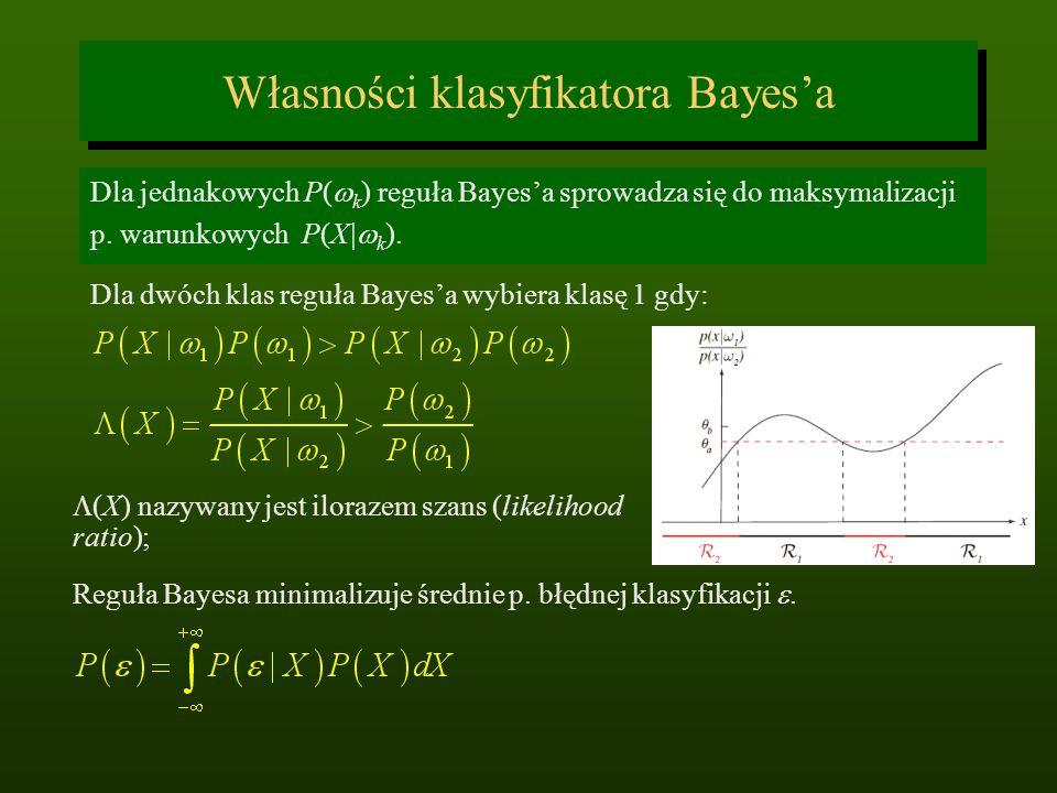 Własności klasyfikatora Bayesa Dla jednakowych P( k ) reguła Bayesa sprowadza się do maksymalizacji p. warunkowych P(X| k ). Dla dwóch klas reguła Bay