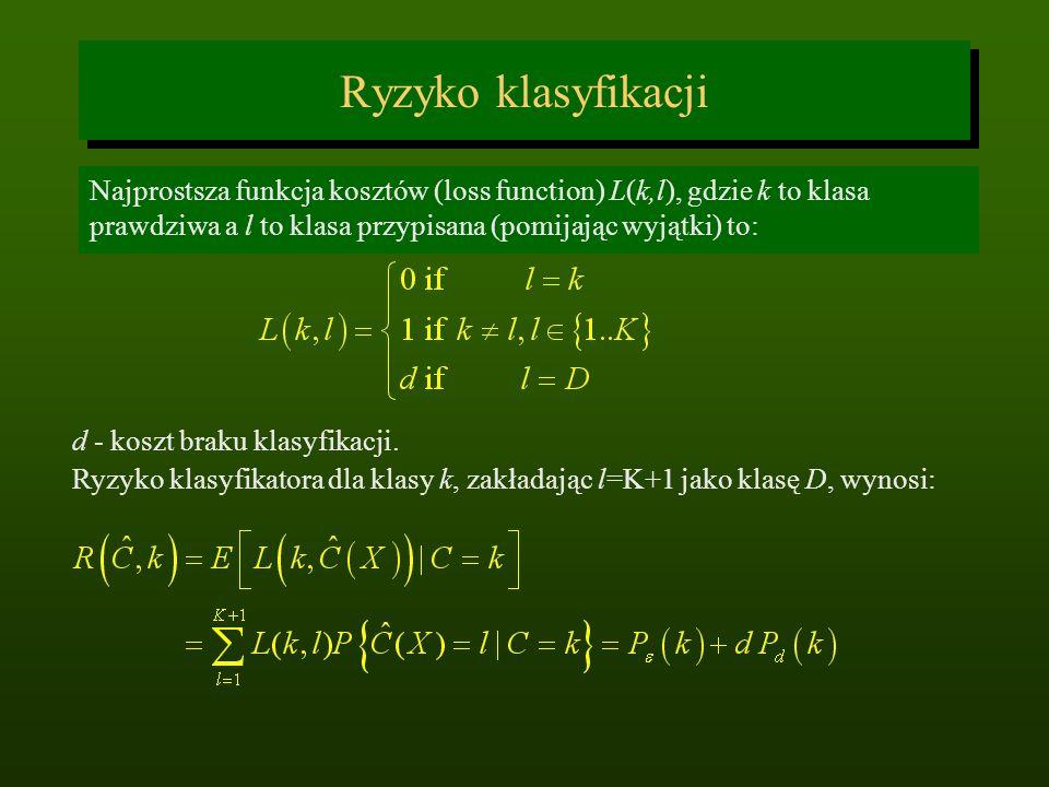 Całkowite ryzyko klasyfikatora Uśredniając po wszystkich klasach: Reguła Bayesa: wybór klasy dla minimalnego ryzyka.
